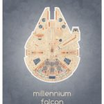 Plakate: Star Wars Raumschiffe und Kampfmaschinen